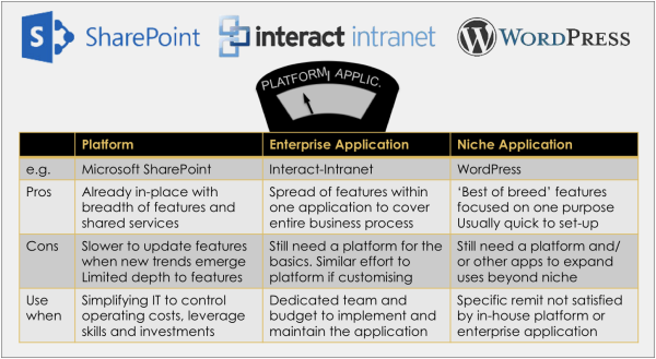 platform-applic1c